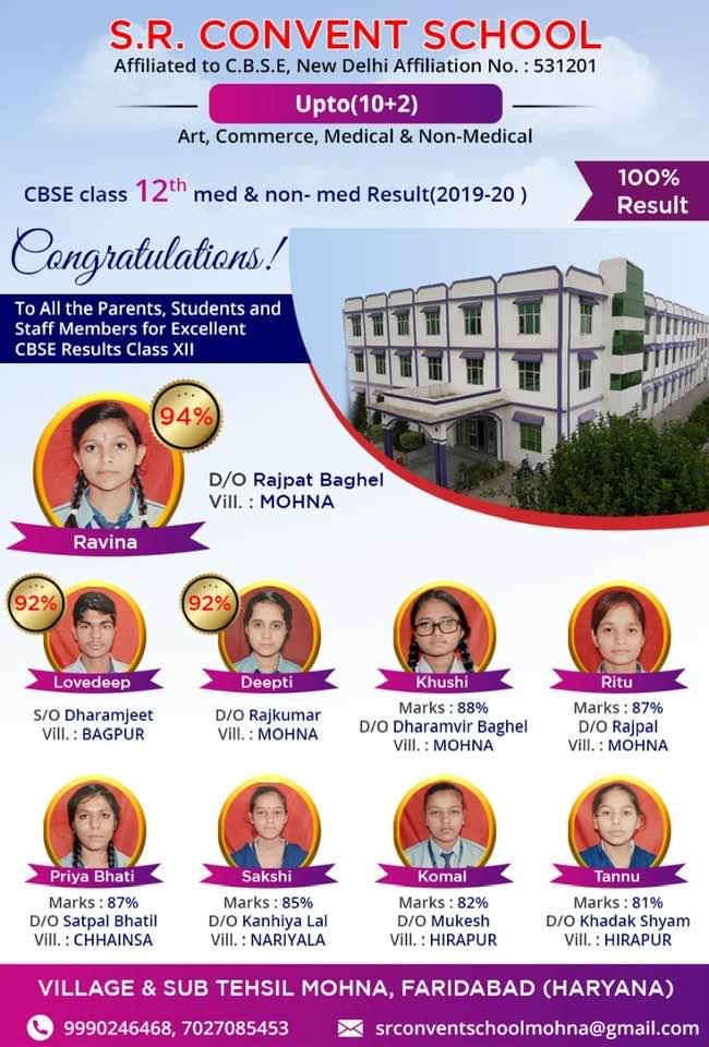 S.R Convent School मोहना की कक्षा 12 सीबीएसई परीक्षा में कुल छात्र 30 के विज्ञान छात्रों के प्रदर्शन पर गर्व महसूस होता है :- प्रिंसिपल